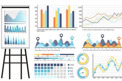 Economics & Management Science Major
